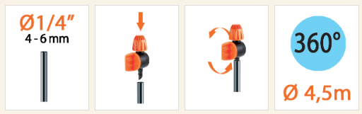 360 dieu chinh Đầu phun 360° điều chỉnh / 360° adjustable micro splinker