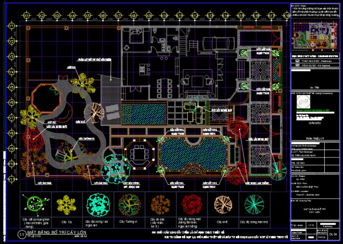 thiết kế hệ thống tưới nước tự động