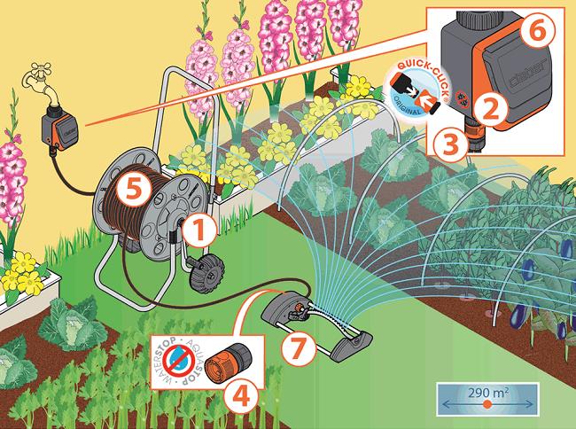08045 Thiết bị tưới chất lượng cao cho sân vườn đẳng cấp