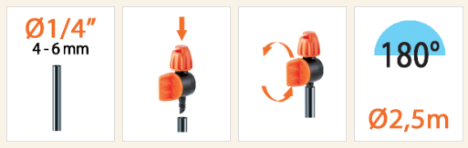 180 dieu chinh Đầu phun 180° điều chỉnh / 180° adjustable micro splinker
