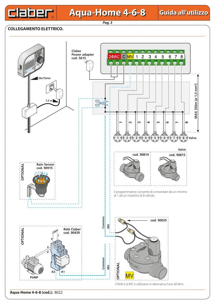 8022 So do nguyen ly Aqua Home 724x1024 Sơ lược về nguyên lý hoạt động của cảm biến mưa Claber có dây 90915