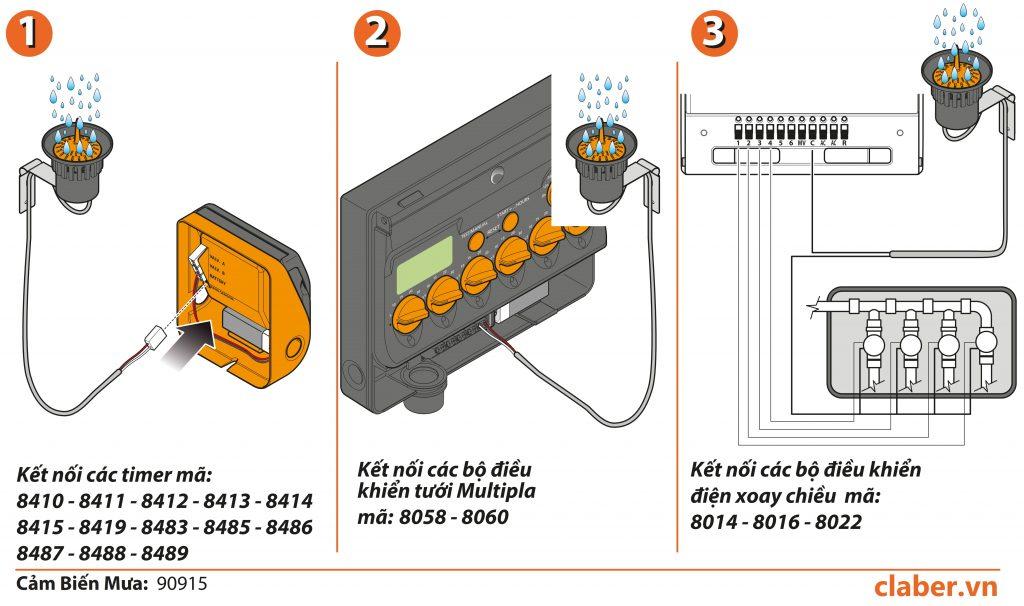 90915 cam bien mua VN so do 1024x606 Sơ lược về nguyên lý hoạt động của cảm biến mưa Claber có dây 90915